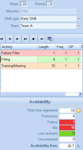 Availability calculation in OEE Toolkit v6