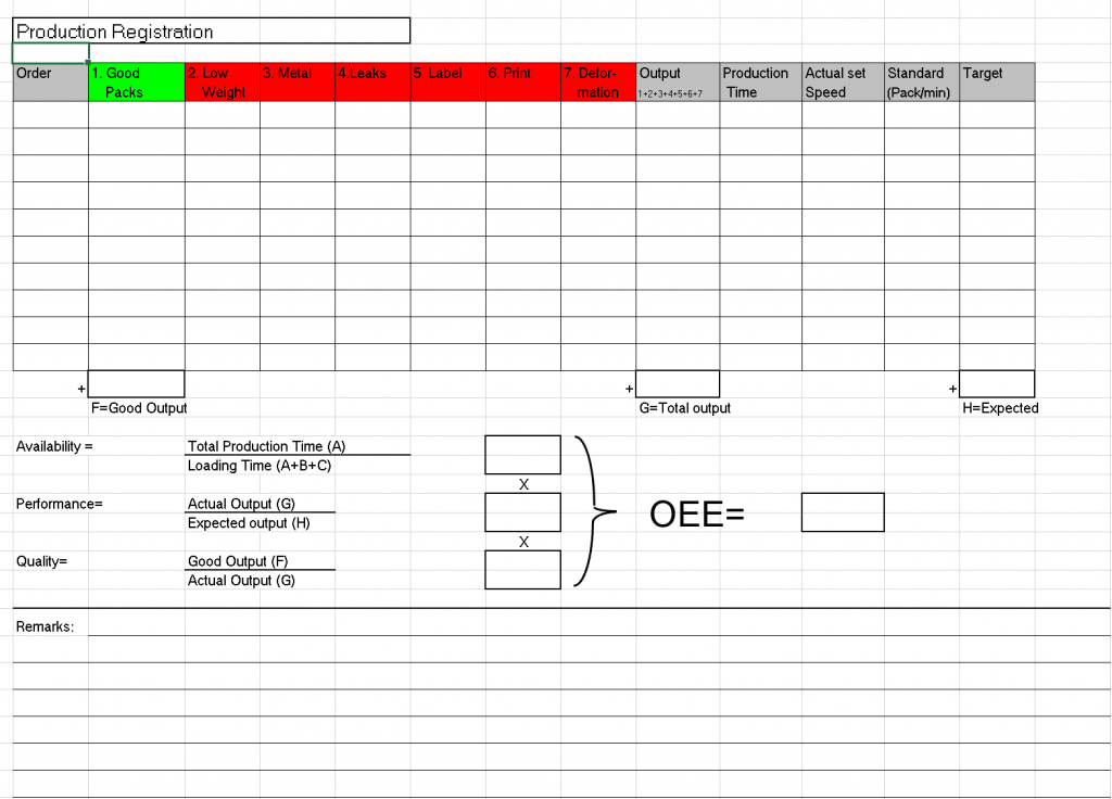 Basic OEE Registration form (back)