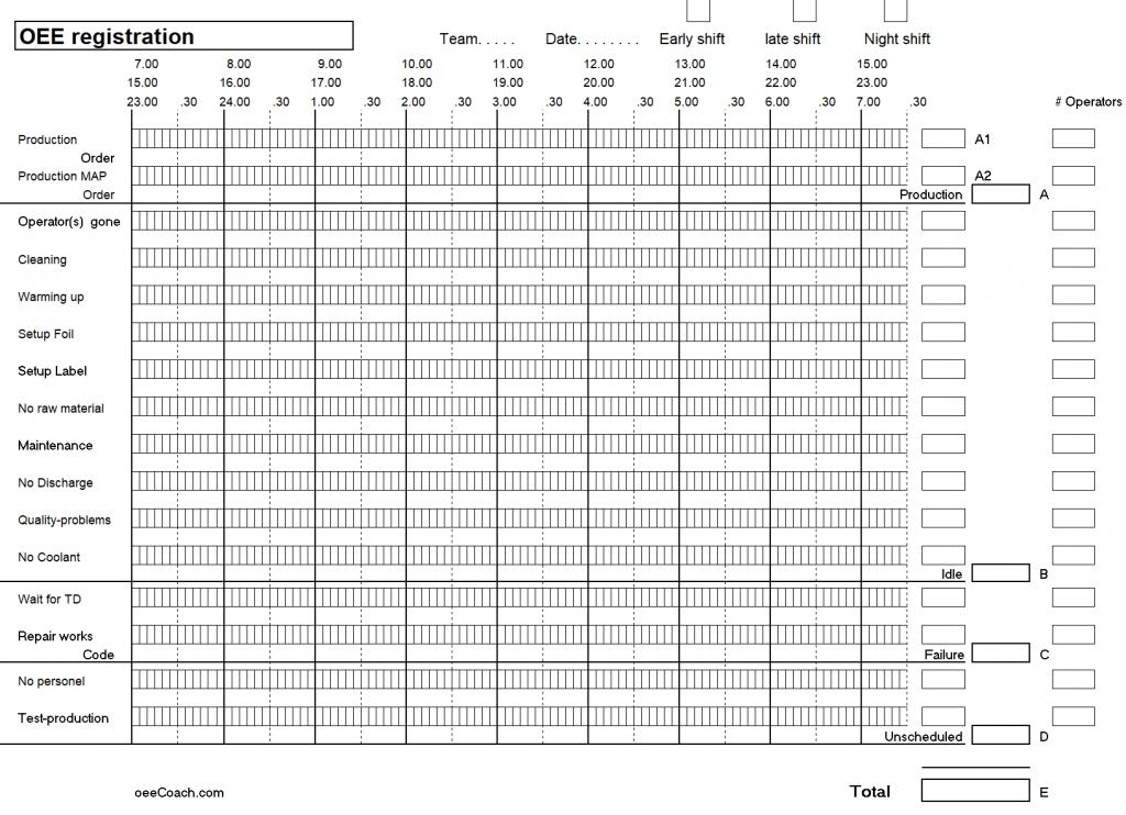 Basic OEE Registration form (front)
